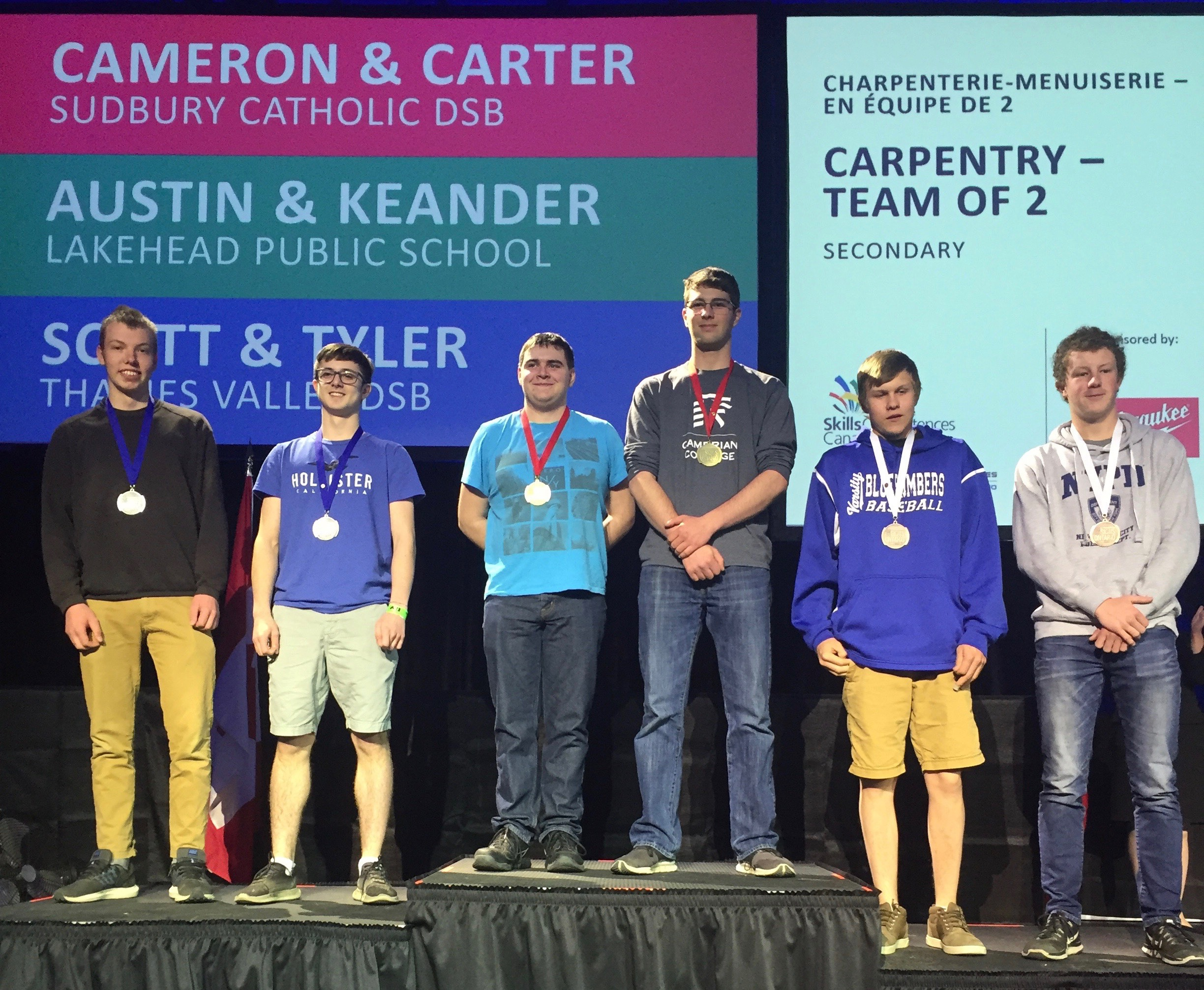 Secondary Students Dominate at Skills Ontario Competition